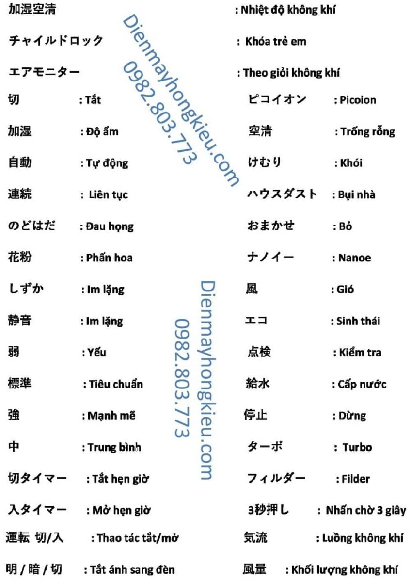 Hướng dẫn sử dụng máy lọc không khí nội địa Nhật Bản